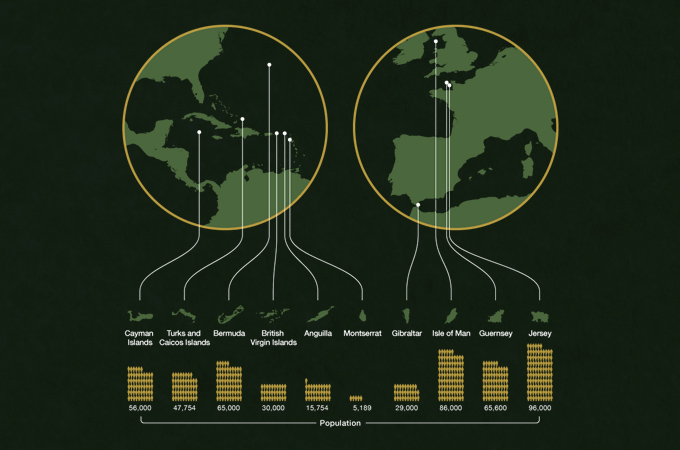 Click on the image to see Al Jazeera's infographic on the UK's tax haven network